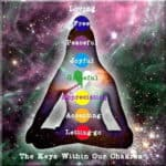 Our Chakras & Our Health